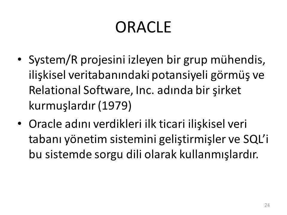 ORACLE System/R projesini izleyen bir grup mühendis, ilişkisel veritabanındaki potansiyeli görmüş ve Relational Software, Inc.