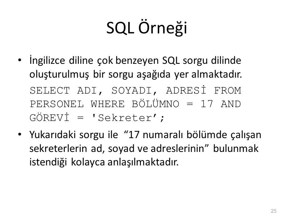 SQL Örneği İngilizce diline çok benzeyen SQL sorgu dilinde oluşturulmuş bir sorgu aşağıda yer almaktadır. SELECT ADI, SOYADI, ADRESİ FROM PERSONEL WHE