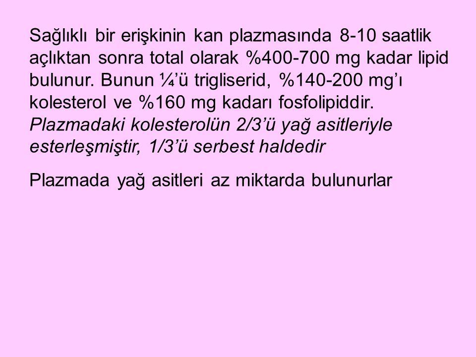 Sağlıklı bir erişkinin kan plazmasında 8-10 saatlik açlıktan sonra total olarak %400-700 mg kadar lipid bulunur. Bunun ¼'ü trigliserid, %140-200 mg'ı