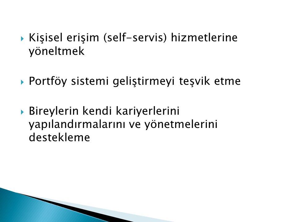  Kişisel erişim (self-servis) hizmetlerine yöneltmek  Portföy sistemi geliştirmeyi teşvik etme  Bireylerin kendi kariyerlerini yapılandırmalarını v