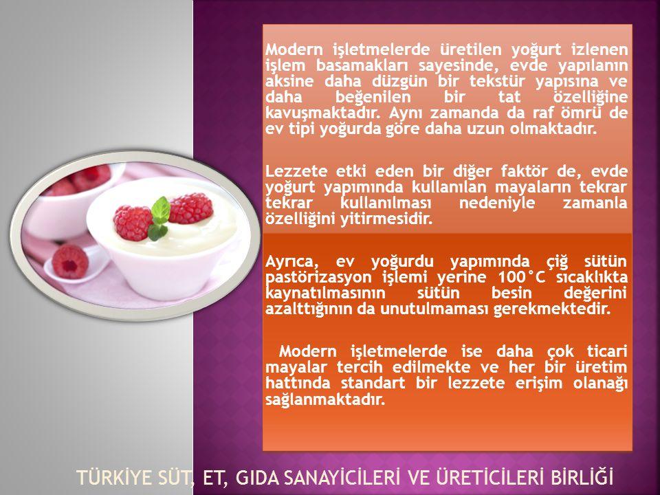 Modern işletmelerde üretilen yoğurt izlenen işlem basamakları sayesinde, evde yapılanın aksine daha düzgün bir tekstür yapısına ve daha beğenilen bir tat özelliğine kavuşmaktadır.
