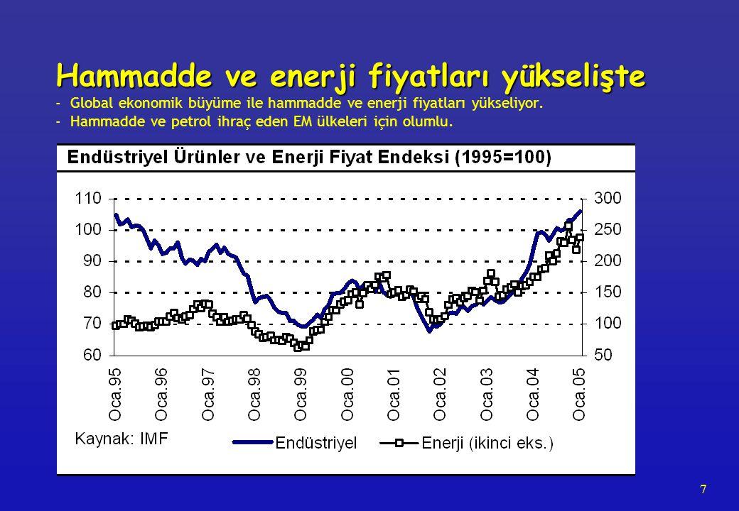 7 Hammadde ve enerji fiyatları yükselişte Hammadde ve enerji fiyatları yükselişte - Global ekonomik büyüme ile hammadde ve enerji fiyatları yükseliyor