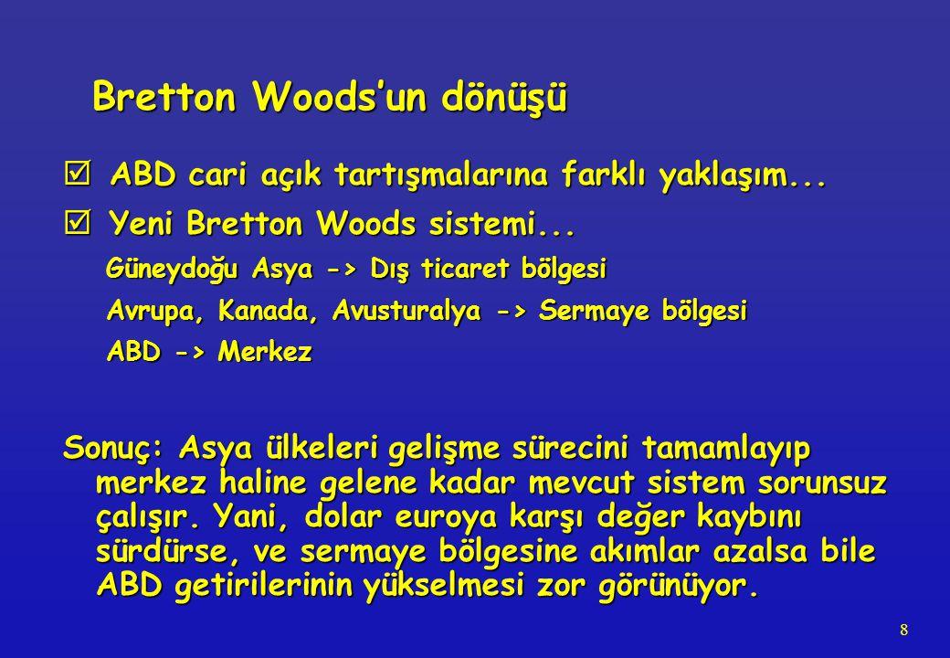 8  ABD cari açık tartışmalarına farklı yaklaşım...  Yeni Bretton Woods sistemi... Güneydoğu Asya -> Dış ticaret bölgesi Avrupa, Kanada, Avusturalya