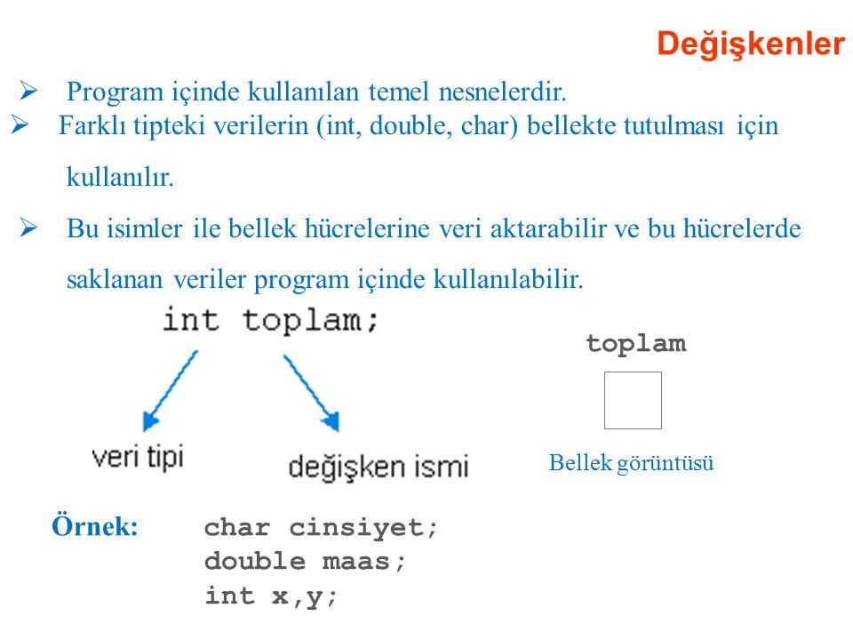 Değişkenler  Program içinde kullanılan temel nesnelerdir.  Farklı tipteki verilerin (int, double, char) bellekte tutulması için kullanılır.  Bu isi