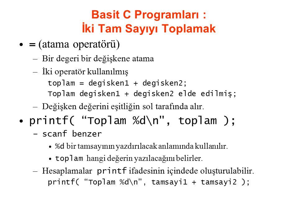 Basit C Programları : İki Tam Sayıyı Toplamak = (atama operatörü) –Bir degeri bir değişkene atama –İki operatör kullanılmış toplam = degisken1 + degis