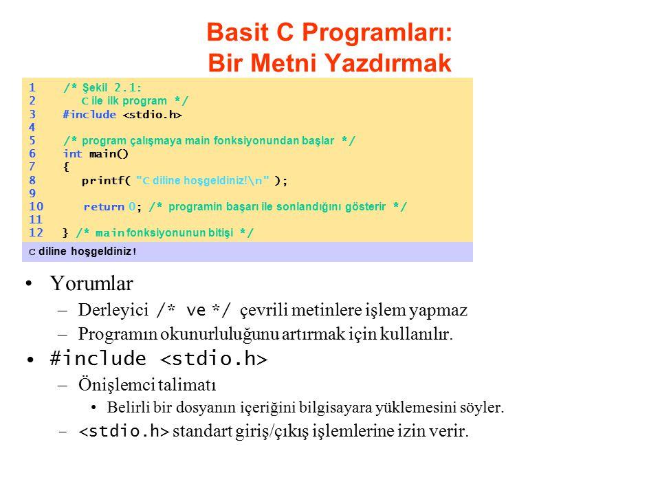 Basit C Programları: Bir Metni Yazdırmak Yorumlar –Derleyici /* ve */ çevrili metinlere işlem yapmaz –Programın okunurluluğunu artırmak için kullanılı