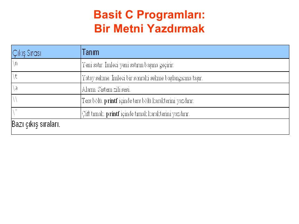 Basit C Programları: Bir Metni Yazdırmak