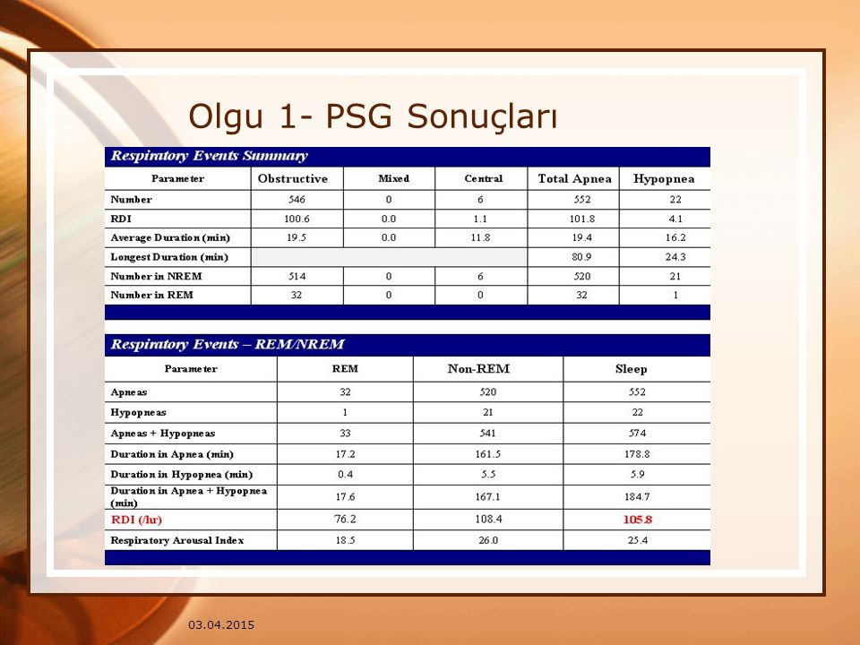 03.04.2015 Olgu 1- PSG Sonuçları