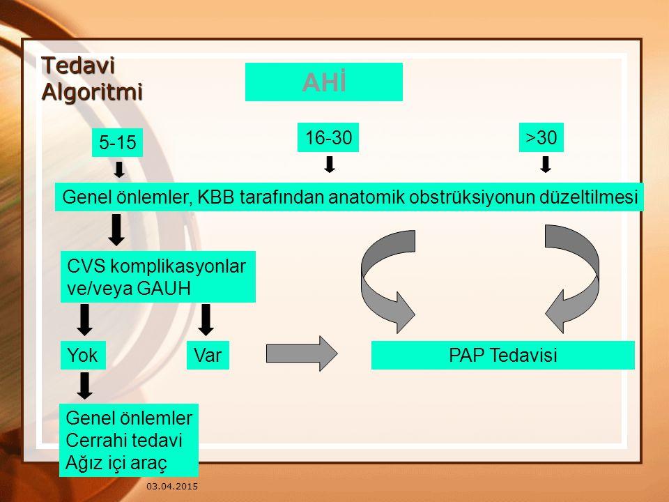 03.04.2015 Tedavi Algoritmi AHİ 5-15 16-30>30 Genel önlemler, KBB tarafından anatomik obstrüksiyonun düzeltilmesi CVS komplikasyonlar ve/veya GAUH Yok