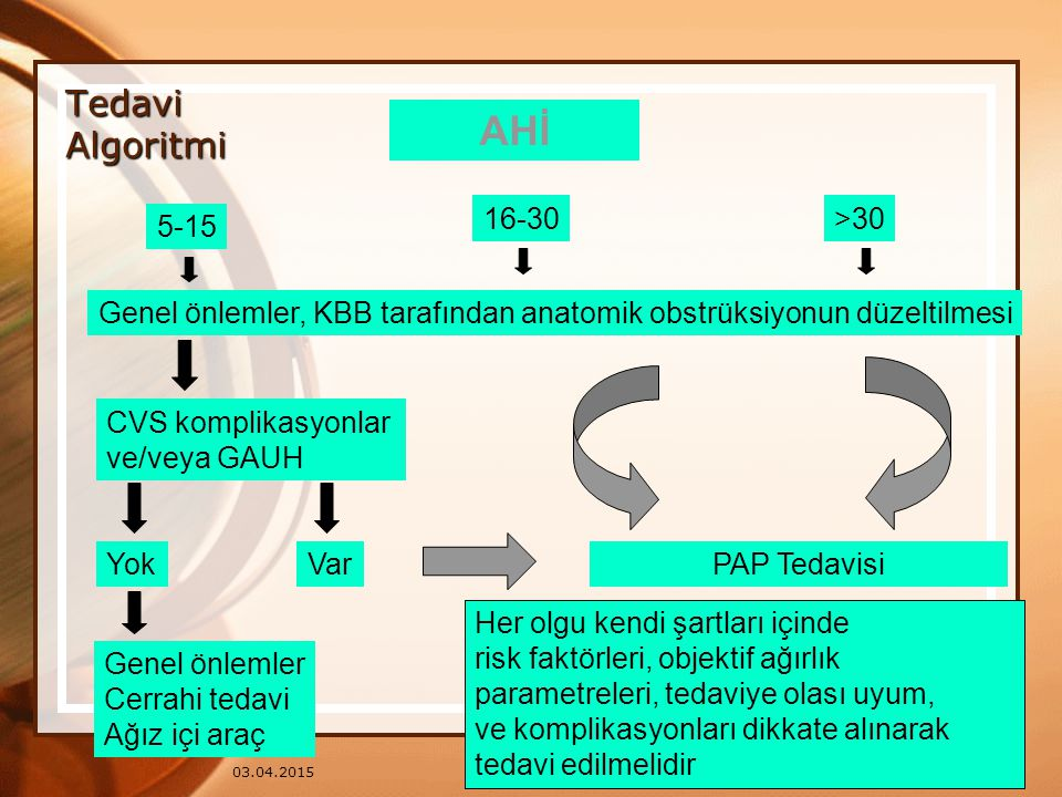 03.04.2015 Olgu 2- Anamnez Horlama mevcut Kendisi çok az horladığını ifade ediyor ??.