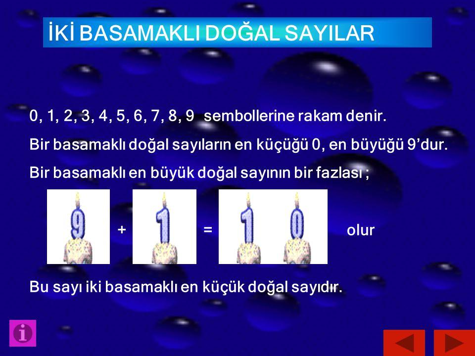0, 1, 2, 3, 4, 5, 6, 7, 8, 9 sembollerine rakam denir. Bir basamaklı doğal sayıların en küçüğü 0, en büyüğü 9'dur. Bir basamaklı en büyük doğal sayını