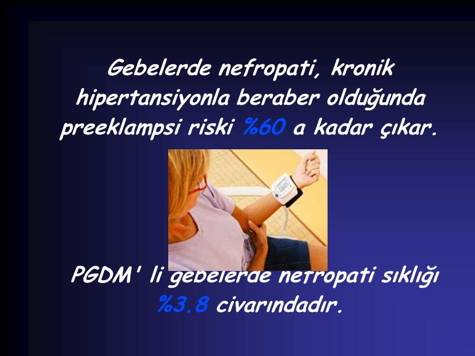 Gebelerde nefropati, kronik hipertansiyonla beraber olduğunda preeklampsi riski %60 a kadar çıkar. PGDM' li gebelerde nefropati sıklığı %3.8 civarında