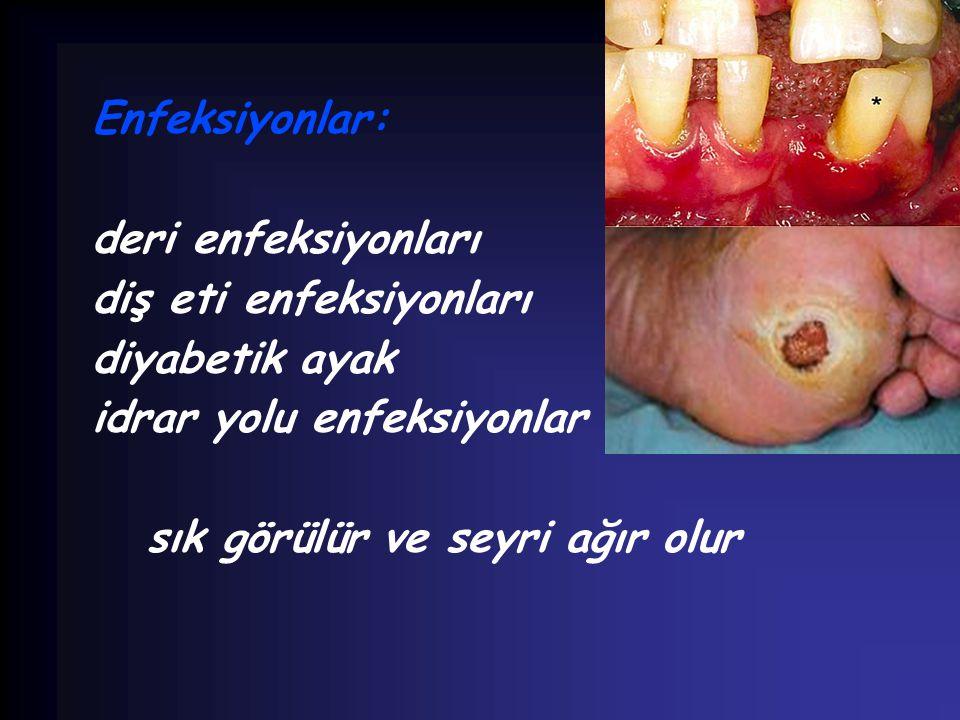 Enfeksiyonlar: deri enfeksiyonları diş eti enfeksiyonları diyabetik ayak idrar yolu enfeksiyonlar sık görülür ve seyri ağır olur