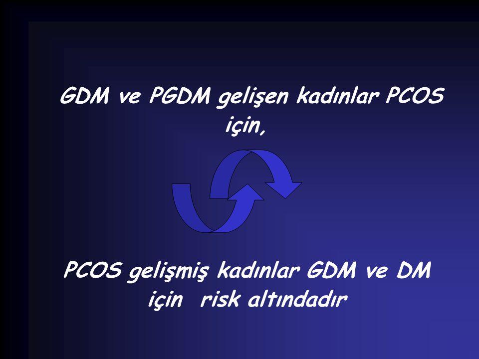 GDM ve PGDM gelişen kadınlar PCOS için, PCOS gelişmiş kadınlar GDM ve DM için risk altındadır