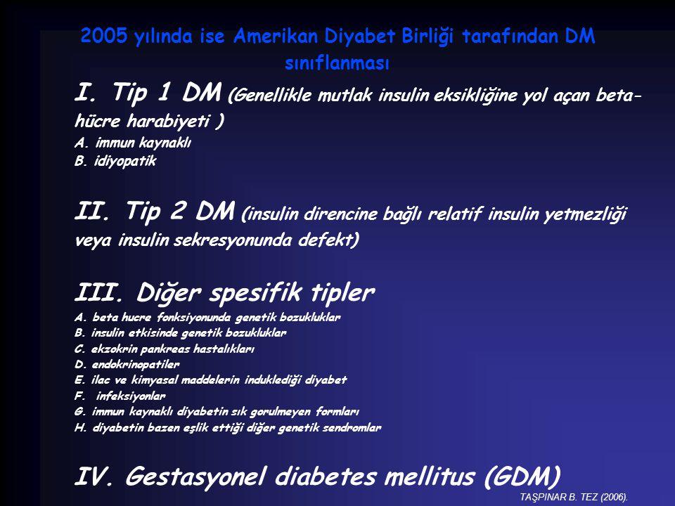 I. Tip 1 DM (Genellikle mutlak insulin eksikliğine yol açan beta- hücre harabiyeti ) A. immun kaynaklı B. idiyopatik II. Tip 2 DM (insulin direncine b
