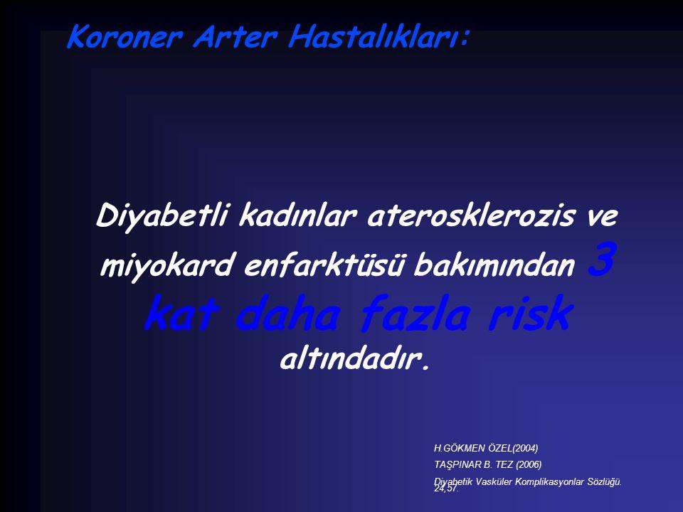 Koroner Arter Hastalıkları: Diyabetli kadınlar aterosklerozis ve miyokard enfarktüsü bakımından 3 kat daha fazla risk altındadır. H.GÖKMEN ÖZEL(2004)