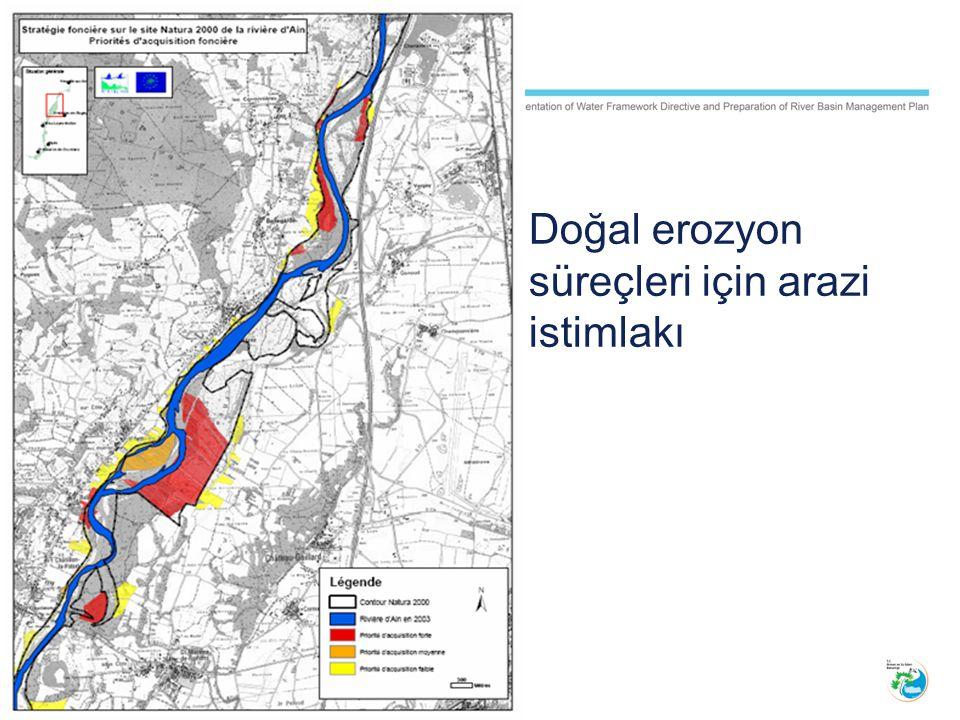 Doğal erozyon süreçleri için arazi istimlakı