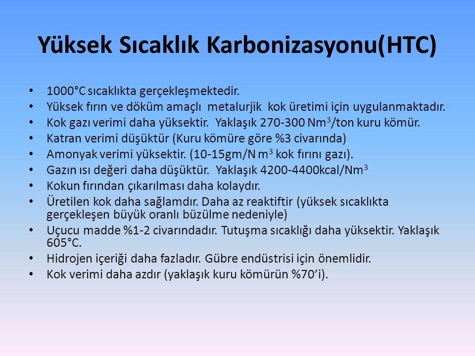 Yüksek Sıcaklık Karbonizasyonu(HTC) 1000°C sıcaklıkta gerçekleşmektedir. Yüksek fırın ve döküm amaçlı metalurjik kok üretimi için uygulanmaktadır. Kok