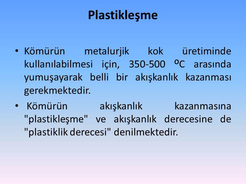Plastikleşme Kömürün metalurjik kok üretiminde kullanılabilmesi için, 350-500 O C arasında yumuşayarak belli bir akışkanlık kazanması gerekmektedir. K