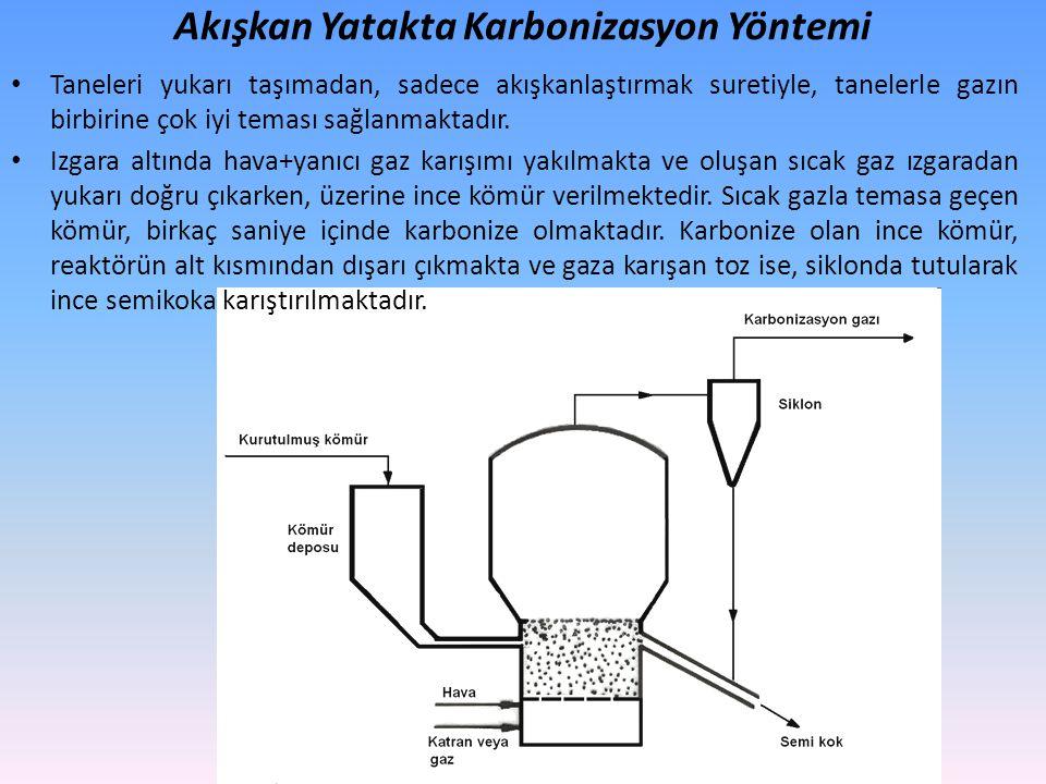 Akışkan Yatakta Karbonizasyon Yöntemi Taneleri yukarı taşımadan, sadece akışkanlaştırmak suretiyle, tanelerle gazın birbirine çok iyi teması sağlanmak