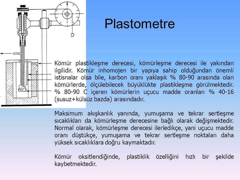 Kömür plastikleşme derecesi, kömürleşme derecesi ile yakından ilgilidir. Kömür inhomojen bir yapıya sahip olduğundan önemli istisnalar olsa bile, karb