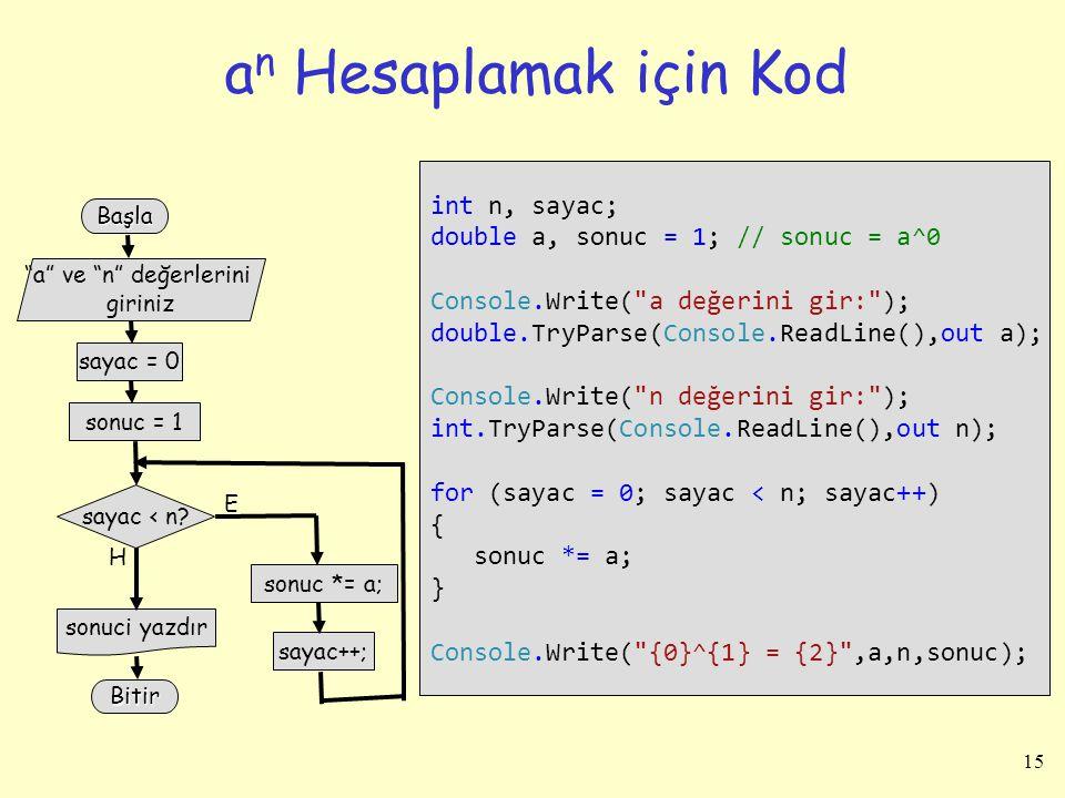 a n Hesaplamak için Kod int n, sayac; double a, sonuc = 1; // sonuc = a^0 Console.Write(
