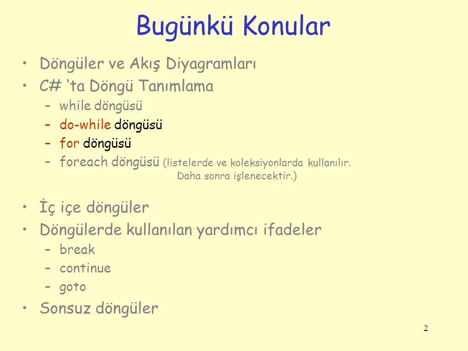 2 Döngüler ve Akış Diyagramları C# 'ta Döngü Tanımlama –while döngüsü –do-while döngüsü –for döngüsü –foreach döngüsü (listelerde ve koleksiyonlarda k