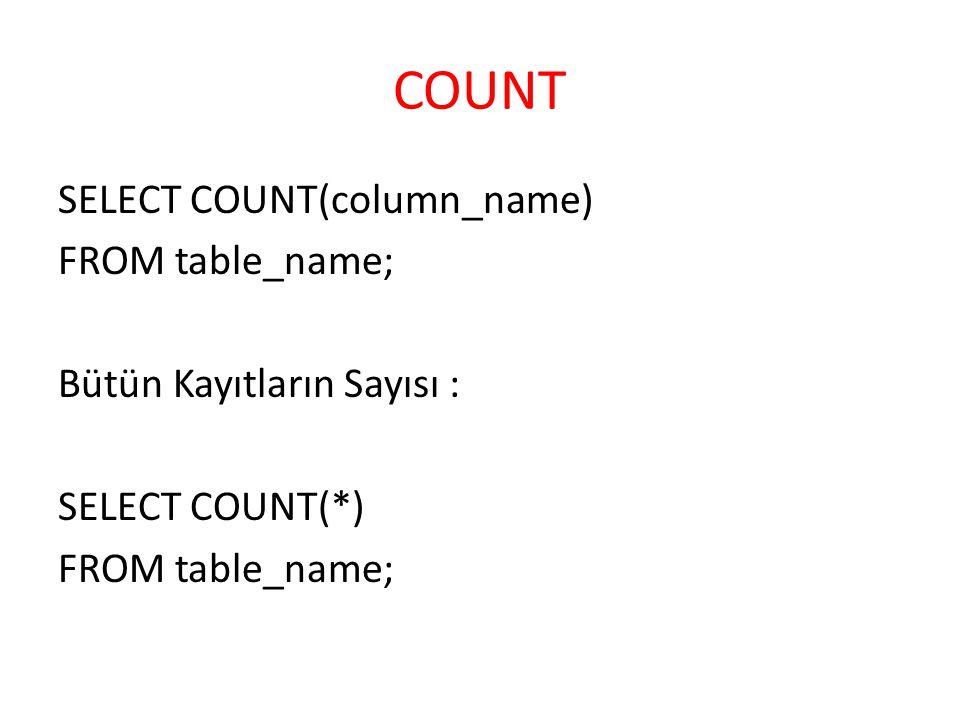 COUNT SELECT COUNT(column_name) FROM table_name; Bütün Kayıtların Sayısı : SELECT COUNT(*) FROM table_name;