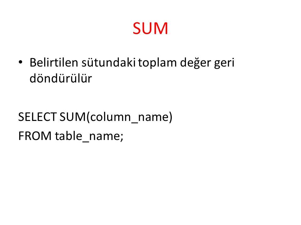 SUM Belirtilen sütundaki toplam değer geri döndürülür SELECT SUM(column_name) FROM table_name;