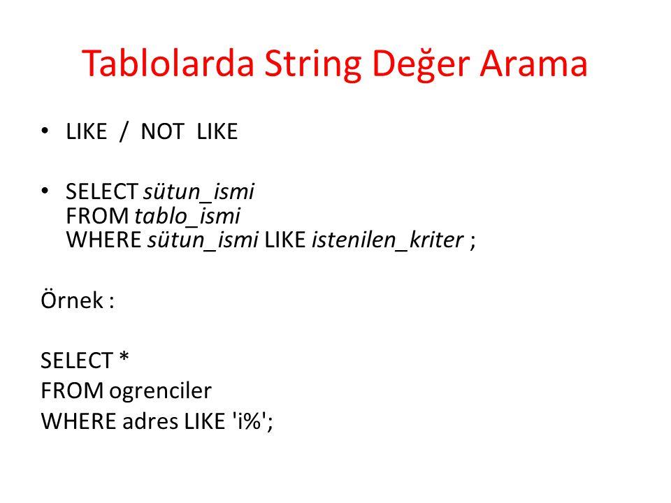 Tablolarda String Değer Arama LIKE / NOT LIKE SELECT sütun_ismi FROM tablo_ismi WHERE sütun_ismi LIKE istenilen_kriter ; Örnek : SELECT * FROM ogrenciler WHERE adres LIKE i% ;
