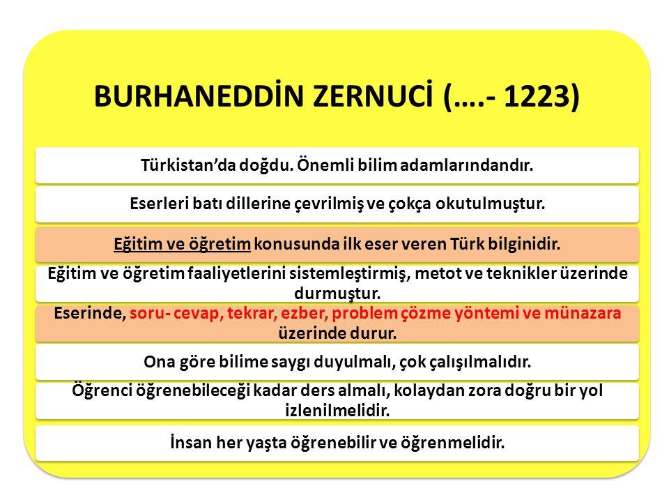 BURHANEDDİN ZERNUCİ (….- 1223) Türkistan'da doğdu. Önemli bilim adamlarındandır.Eserleri batı dillerine çevrilmiş ve çokça okutulmuştur.Eğitim ve öğre