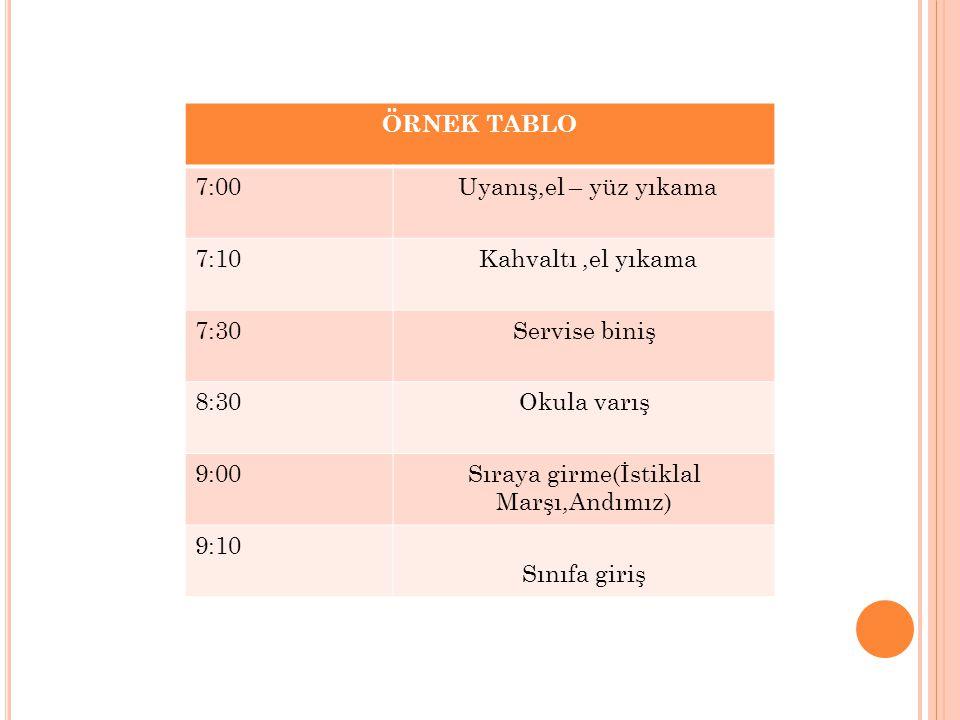 ÖRNEK TABLO 7:00 Uyanış,el – yüz yıkama 7:10 Kahvaltı,el yıkama 7:30Servise biniş 8:30Okula varış 9:00Sıraya girme(İstiklal Marşı,Andımız) 9:10 Sınıfa