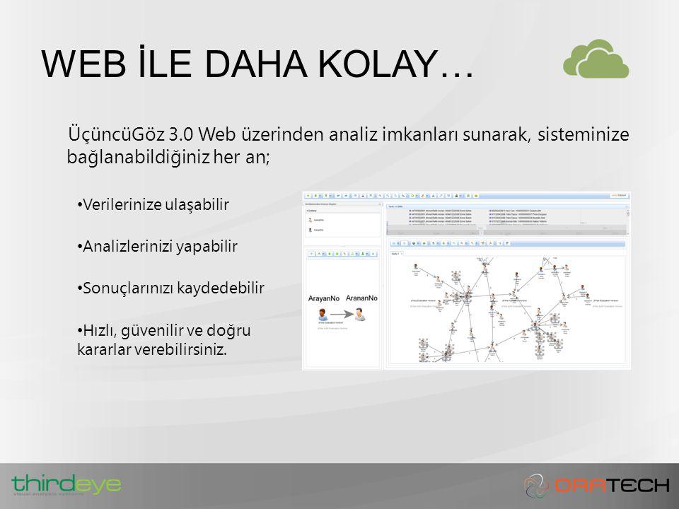 WEB İLE DAHA KOLAY… ÜçüncüGöz 3.0 Web üzerinden analiz imkanları sunarak, sisteminize bağlanabildiğiniz her an; Verilerinize ulaşabilir Analizlerinizi yapabilir Sonuçlarınızı kaydedebilir Hızlı, güvenilir ve doğru kararlar verebilirsiniz.