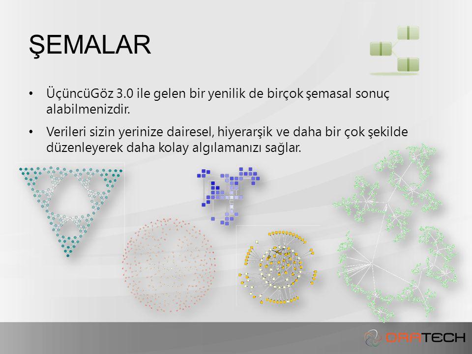 ŞEMALAR ÜçüncüGöz 3.0 ile gelen bir yenilik de birçok şemasal sonuç alabilmenizdir.