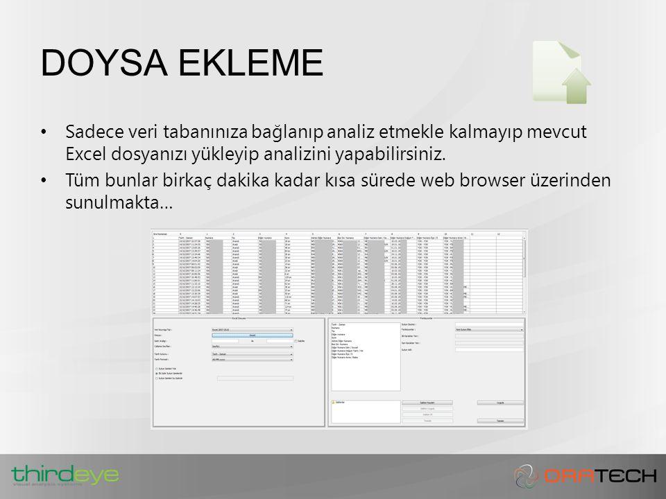 DOYSA EKLEME Sadece veri tabanınıza bağlanıp analiz etmekle kalmayıp mevcut Excel dosyanızı yükleyip analizini yapabilirsiniz.