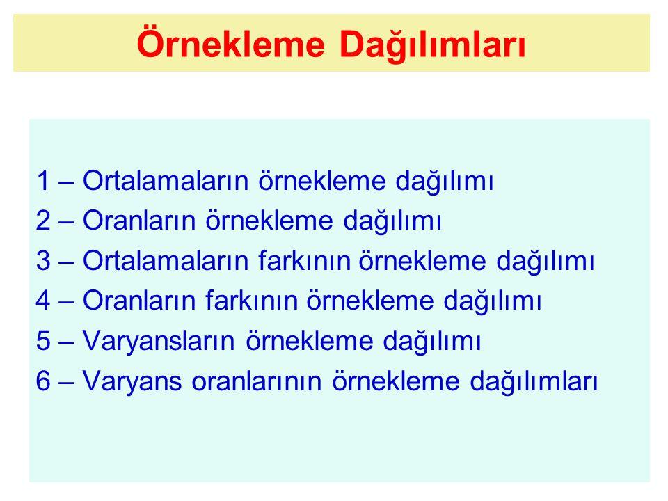 Örnekleme Dağılımları 1 – Ortalamaların örnekleme dağılımı 2 – Oranların örnekleme dağılımı 3 – Ortalamaların farkının örnekleme dağılımı 4 – Oranların farkının örnekleme dağılımı 5 – Varyansların örnekleme dağılımı 6 – Varyans oranlarının örnekleme dağılımları
