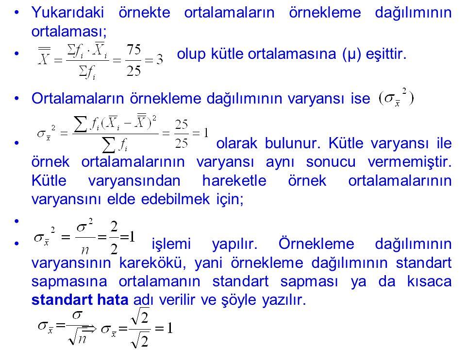 Yukarıdaki örnekte ortalamaların örnekleme dağılımının ortalaması; olup kütle ortalamasına (µ) eşittir.