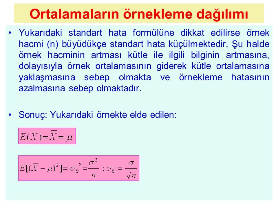 Yukarıdaki standart hata formülüne dikkat edilirse örnek hacmi (n) büyüdükçe standart hata küçülmektedir.