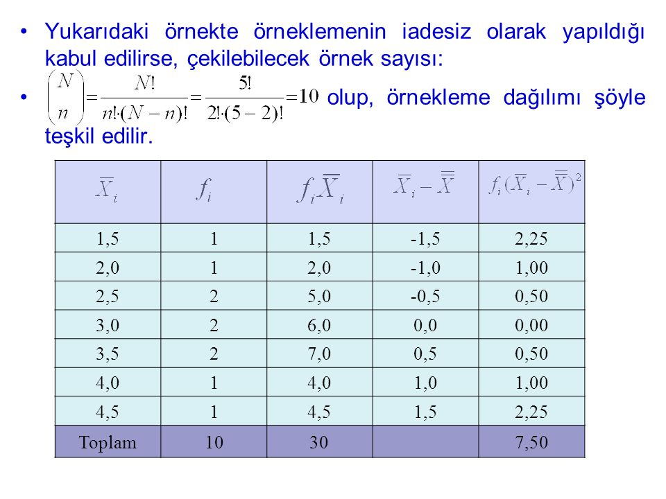 Yukarıdaki örnekte örneklemenin iadesiz olarak yapıldığı kabul edilirse, çekilebilecek örnek sayısı: olup, örnekleme dağılımı şöyle teşkil edilir.