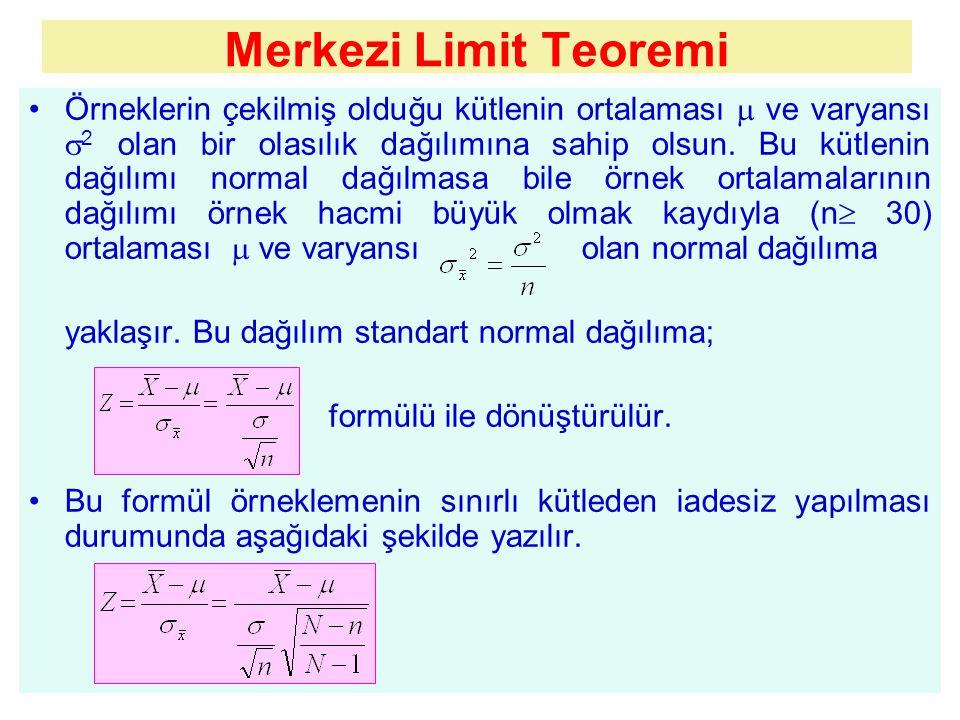 Merkezi Limit Teoremi Örneklerin çekilmiş olduğu kütlenin ortalaması  ve varyansı  2 olan bir olasılık dağılımına sahip olsun.
