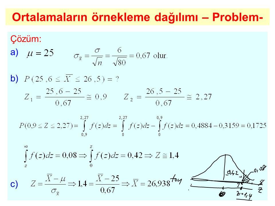 Çözüm: a) b) c)