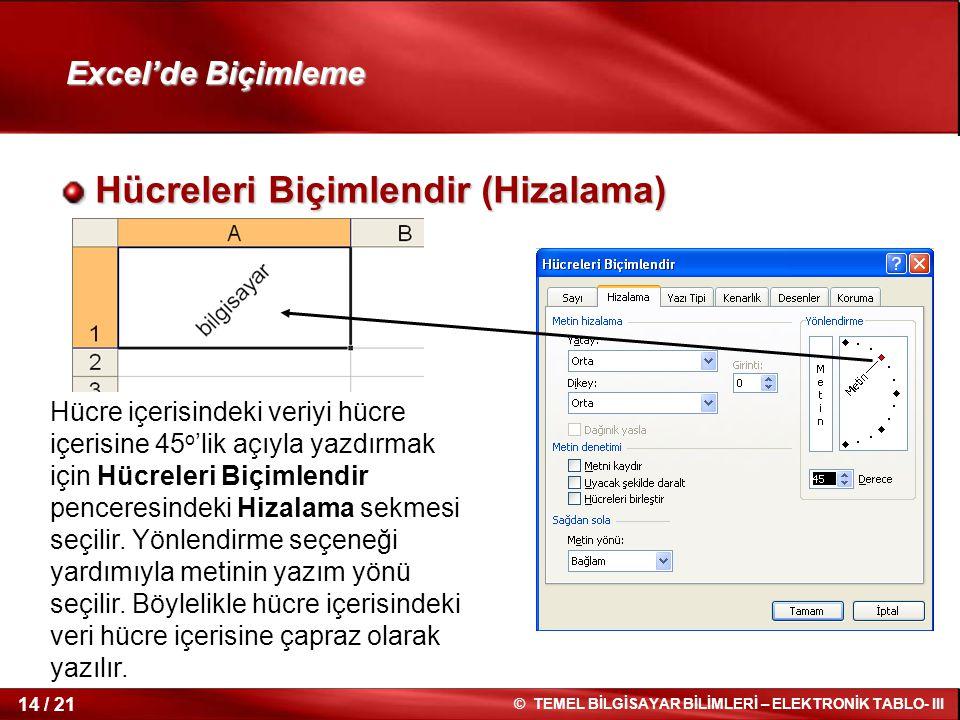 14 / 21 © TEMEL BİLGİSAYAR BİLİMLERİ – ELEKTRONİK TABLO- III Excel'de Biçimleme Hücreleri Biçimlendir (Hizalama) Hücreleri Biçimlendir (Hizalama) Hücr