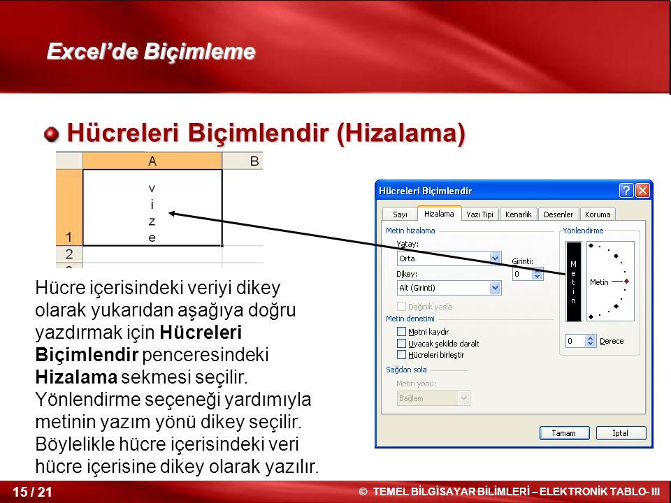 15 / 21 © TEMEL BİLGİSAYAR BİLİMLERİ – ELEKTRONİK TABLO- III Excel'de Biçimleme Hücreleri Biçimlendir (Hizalama) Hücreleri Biçimlendir (Hizalama) Hücr