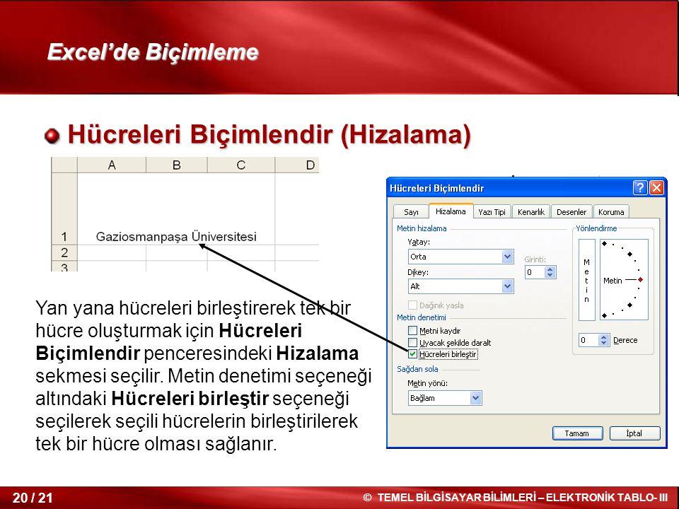 20 / 21 © TEMEL BİLGİSAYAR BİLİMLERİ – ELEKTRONİK TABLO- III Excel'de Biçimleme Hücreleri Biçimlendir (Hizalama) Hücreleri Biçimlendir (Hizalama) Yan