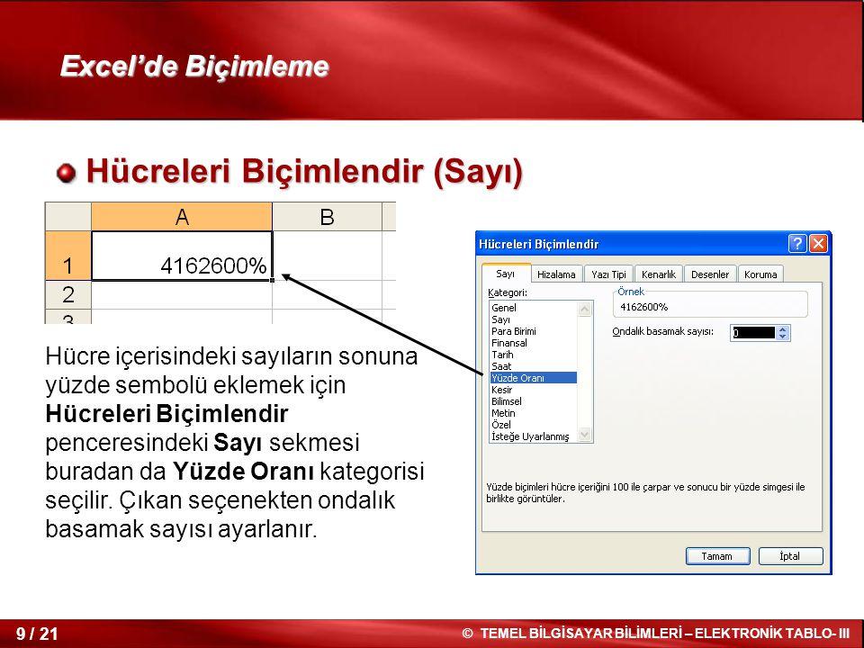 9 / 21 © TEMEL BİLGİSAYAR BİLİMLERİ – ELEKTRONİK TABLO- III Excel'de Biçimleme Hücreleri Biçimlendir (Sayı) Hücreleri Biçimlendir (Sayı) Hücre içerisi