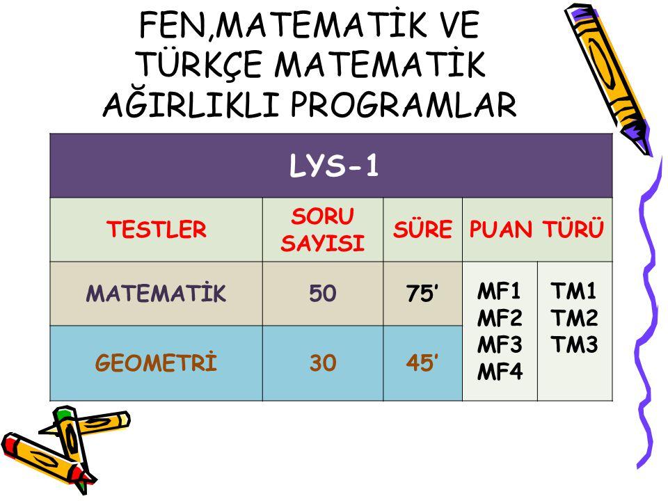 FEN,MATEMATİK VE TÜRKÇE MATEMATİK AĞIRLIKLI PROGRAMLAR LYS-1 TESTLER SORU SAYISI SÜREPUAN TÜRÜ MATEMATİK5075' MF1 MF2 MF3 MF4 TM1 TM2 TM3 GEOMETRİ3045
