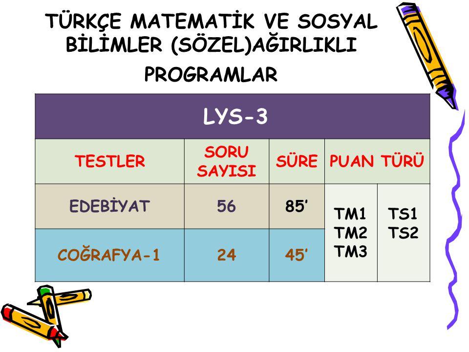 TÜRKÇE MATEMATİK VE SOSYAL BİLİMLER (SÖZEL)AĞIRLIKLI PROGRAMLAR LYS-3 TESTLER SORU SAYISI SÜREPUAN TÜRÜ EDEBİYAT5685' TM1 TM2 TM3 TS1 TS2 COĞRAFYA-124