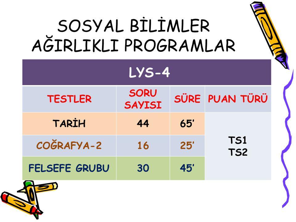 SOSYAL BİLİMLER AĞIRLIKLI PROGRAMLAR LYS-4 TESTLER SORU SAYISI SÜREPUAN TÜRÜ TARİH4465' TS1 TS2 COĞRAFYA-21625' FELSEFE GRUBU3045'