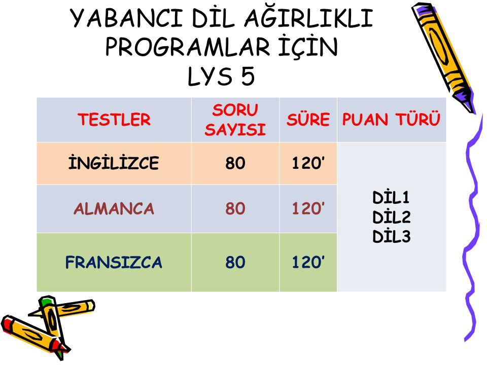 YABANCI DİL AĞIRLIKLI PROGRAMLAR İÇİN LYS 5 TESTLER SORU SAYISI SÜREPUAN TÜRÜ İNGİLİZCE80120' DİL1 DİL2 DİL3 ALMANCA80120' FRANSIZCA80120'