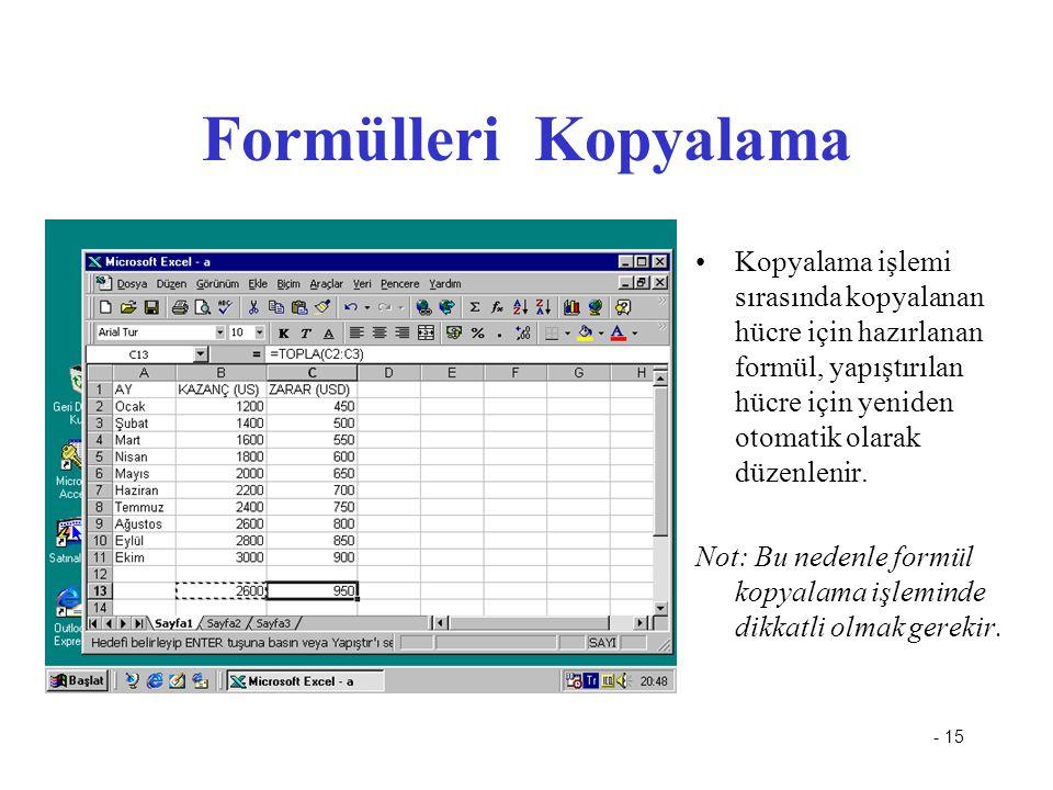 - 15 Formülleri Kopyalama Kopyalama işlemi sırasında kopyalanan hücre için hazırlanan formül, yapıştırılan hücre için yeniden otomatik olarak düzenlenir.